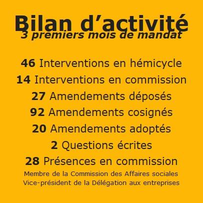 Bloc Bilan 2014